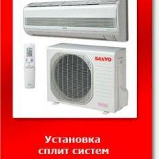 Сплит-системы в Волгограде